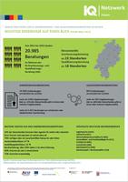 IQ Netzwerk Hessen in Zahlen