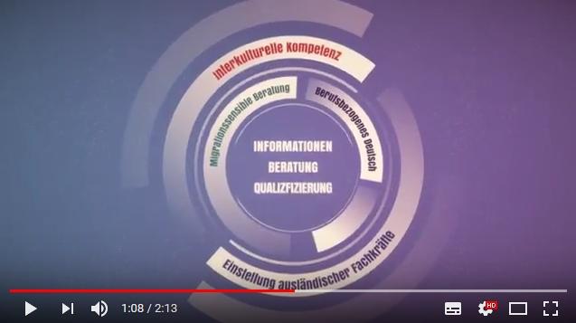 """Erklärfilm zum Förderprogramm """"Integration durch Qualifizierung (IQ)"""""""